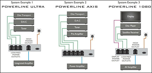 1408965651-isol-8-powerline-scheme copy.jpg