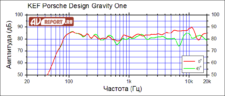 kef-gravity-1 copy.png